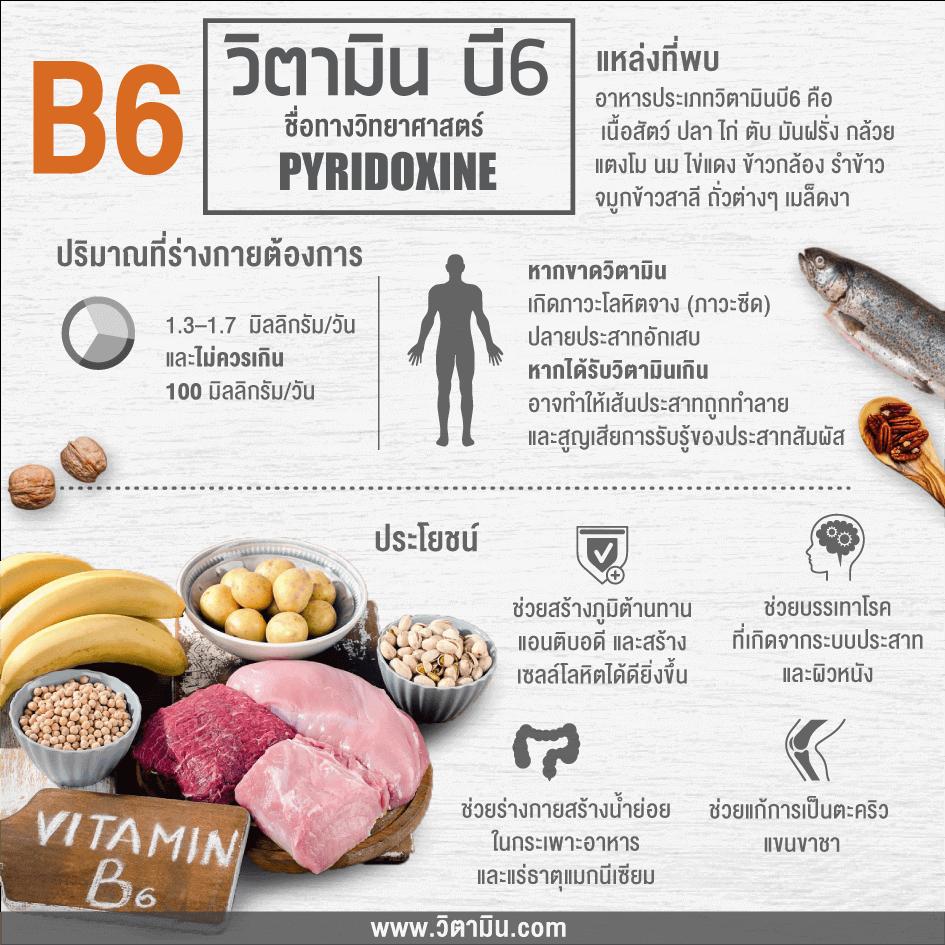 Vitamin-B6-info