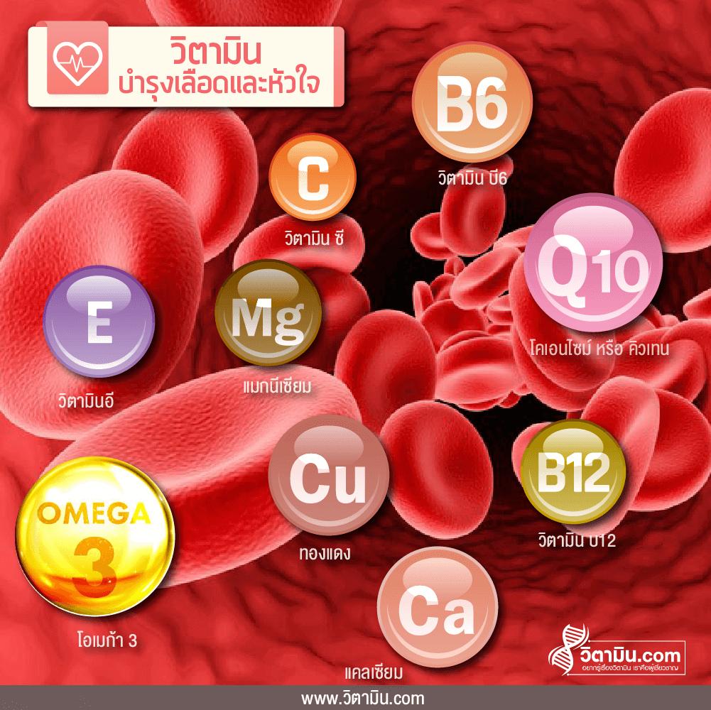 blood vitamin info